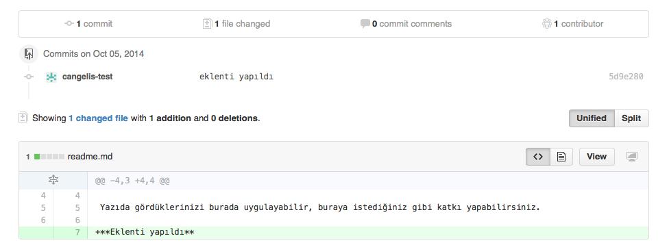 GitHub PR commit